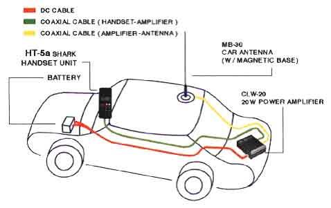 Схема установки усилителя Harvest CLW-20.